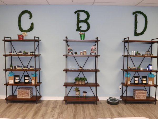 Right Here Is A Fast Treatment For CBD Store